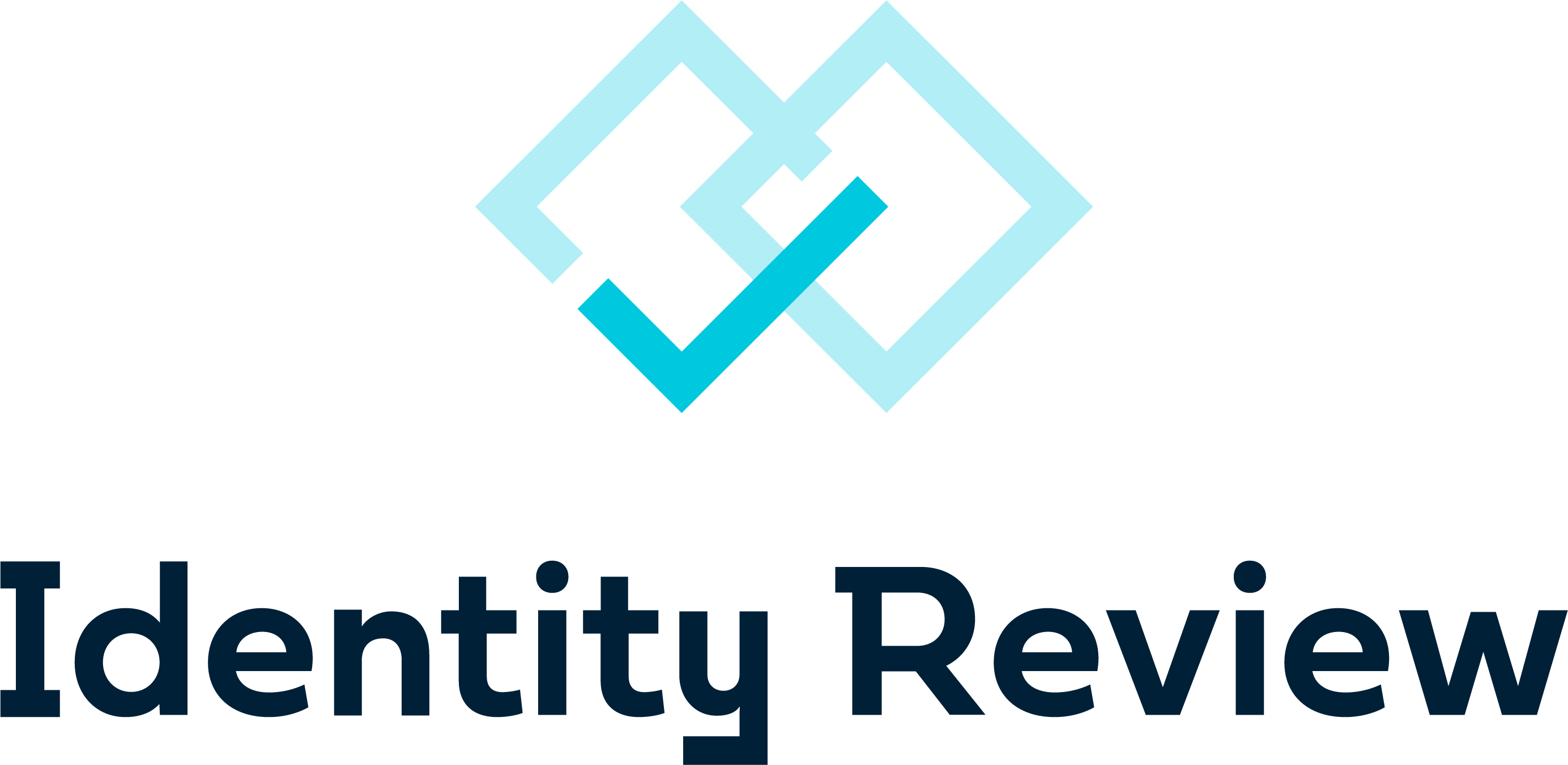 Identity Review